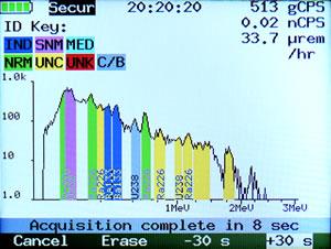 RIIDEye X Spectrum